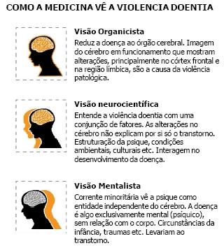Psicopatia_ciencia